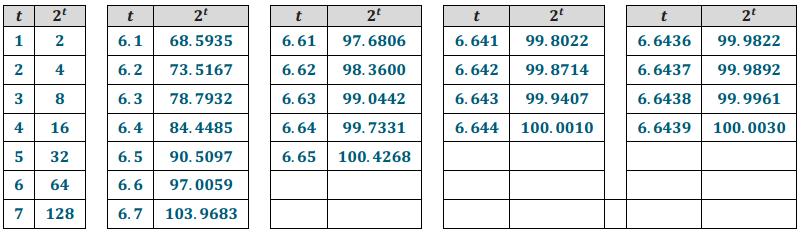 Eureka Math Algebra 2 Module 3 Lesson 7 Problem Set Answer Key 11