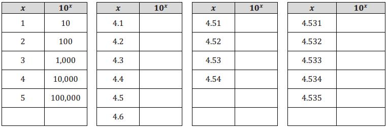 Eureka Math Algebra 2 Module 3 Lesson 7 Problem Set Answer Key 6