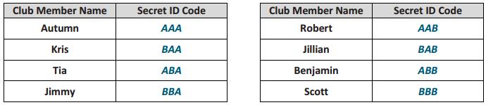 Eureka Math Algebra 2 Module 3 Lesson 9 Exploratory Challenge Answer Key 2