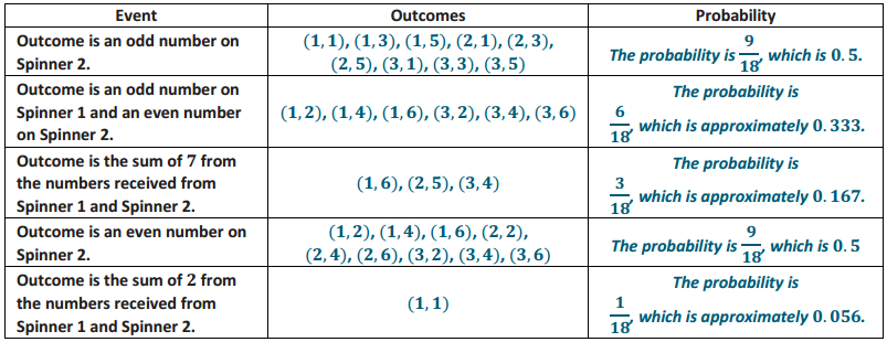 Eureka Math Algebra 2 Module 4 Lesson 1 Problem Set Answer Key 3