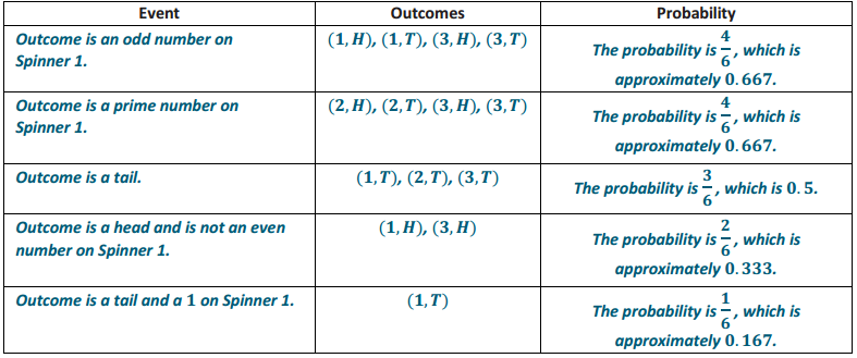 Eureka Math Algebra 2 Module 4 Lesson 1 Problem Set Answer Key 4