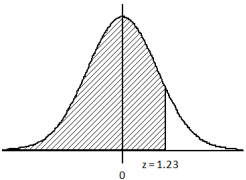 Eureka Math Algebra 2 Module 4 Lesson 10 Example Answer Key 14