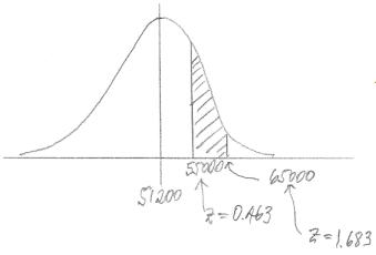 Eureka Math Algebra 2 Module 4 Lesson 10 Exercise Answer Key 10