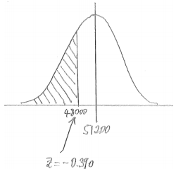 Eureka Math Algebra 2 Module 4 Lesson 10 Exercise Answer Key 11
