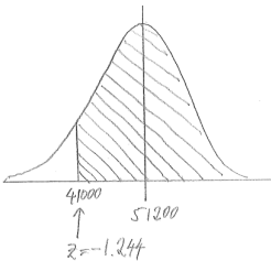 Eureka Math Algebra 2 Module 4 Lesson 10 Exercise Answer Key 12