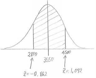 Eureka Math Algebra 2 Module 4 Lesson 10 Exit Ticket Answer Key 28