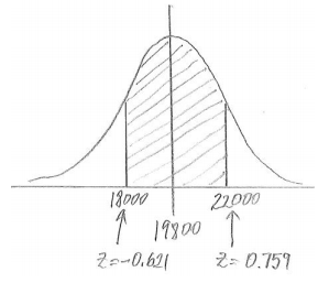 Eureka Math Algebra 2 Module 4 Lesson 10 Problem Set Answer Key 20