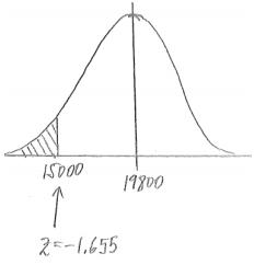 Eureka Math Algebra 2 Module 4 Lesson 10 Problem Set Answer Key 21