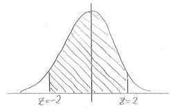 Eureka Math Algebra 2 Module 4 Lesson 10 Problem Set Answer Key 24