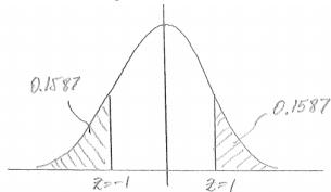 Eureka Math Algebra 2 Module 4 Lesson 10 Problem Set Answer Key 25