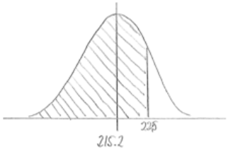 Eureka Math Algebra 2 Module 4 Lesson 11 Example Answer Key 11