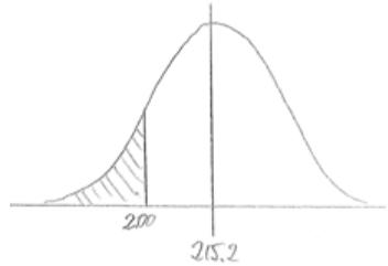 Eureka Math Algebra 2 Module 4 Lesson 11 Example Answer Key 13