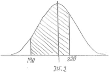 Eureka Math Algebra 2 Module 4 Lesson 11 Example Answer Key 15