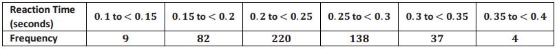 Eureka Math Algebra 2 Module 4 Lesson 11 Example Answer Key 16