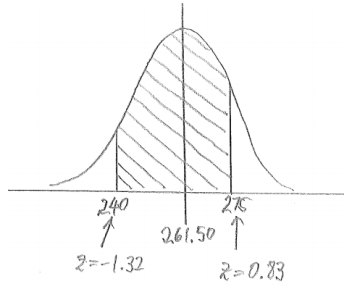 Eureka Math Algebra 2 Module 4 Lesson 11 Example Answer Key 4