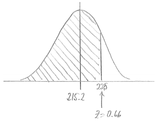 Eureka Math Algebra 2 Module 4 Lesson 11 Example Answer Key 5