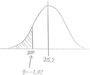 Eureka Math Algebra 2 Module 4 Lesson 11 Example Answer Key 6