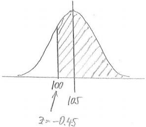 Eureka Math Algebra 2 Module 4 Lesson 11 Problem Set Answer Key 19