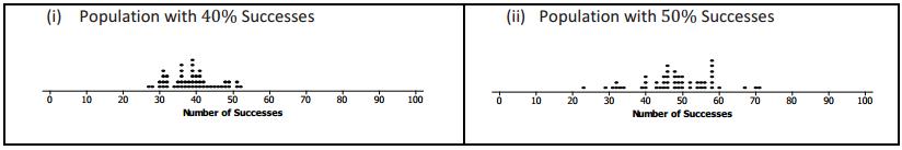 Eureka Math Algebra 2 Module 4 Lesson 16 Problem Set Answer Key 13