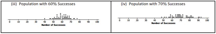 Eureka Math Algebra 2 Module 4 Lesson 16 Problem Set Answer Key 14