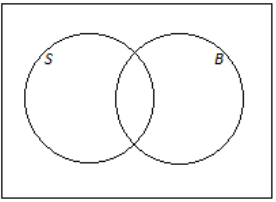 Eureka Math Algebra 2 Module 4 Lesson 5 Example Answer Key 1