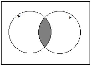 Eureka Math Algebra 2 Module 4 Lesson 5 Example Answer Key 10
