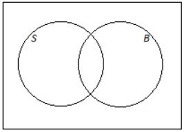 Eureka Math Algebra 2 Module 4 Lesson 5 Example Answer Key 14