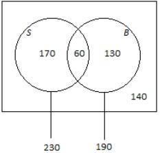 Eureka Math Algebra 2 Module 4 Lesson 5 Example Answer Key 15