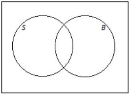 Eureka Math Algebra 2 Module 4 Lesson 5 Example Answer Key 16