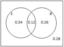 Eureka Math Algebra 2 Module 4 Lesson 5 Example Answer Key 17