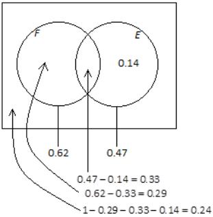 Eureka Math Algebra 2 Module 4 Lesson 5 Example Answer Key 19