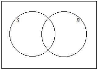 Eureka Math Algebra 2 Module 4 Lesson 5 Example Answer Key 2