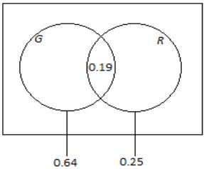 Eureka Math Algebra 2 Module 4 Lesson 5 Example Answer Key 21