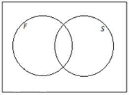Eureka Math Algebra 2 Module 4 Lesson 5 Example Answer Key 22
