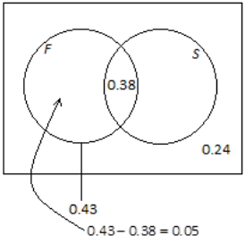 Eureka Math Algebra 2 Module 4 Lesson 5 Example Answer Key 23
