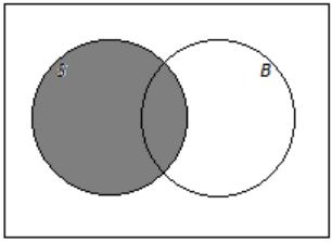 Eureka Math Algebra 2 Module 4 Lesson 5 Example Answer Key 3