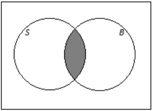 Eureka Math Algebra 2 Module 4 Lesson 5 Example Answer Key 5