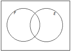 Eureka Math Algebra 2 Module 4 Lesson 5 Example Answer Key 7