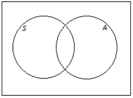 Eureka Math Algebra 2 Module 4 Lesson 5 Exit Ticket Answer Key 39
