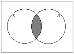 Eureka Math Algebra 2 Module 4 Lesson 5 Exit Ticket Answer Key 40