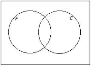 Eureka Math Algebra 2 Module 4 Lesson 5 Problem Set Answer Key 24