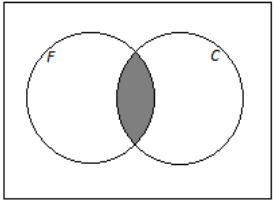 Eureka Math Algebra 2 Module 4 Lesson 5 Problem Set Answer Key 25