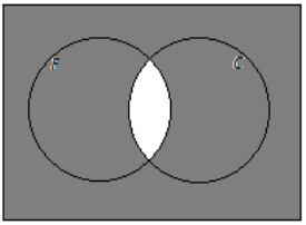 Eureka Math Algebra 2 Module 4 Lesson 5 Problem Set Answer Key 27