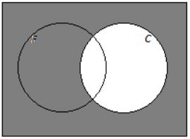 Eureka Math Algebra 2 Module 4 Lesson 5 Problem Set Answer Key 28