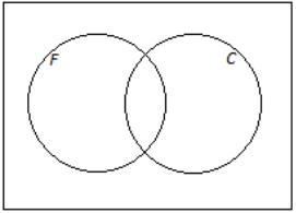 Eureka Math Algebra 2 Module 4 Lesson 5 Problem Set Answer Key 29
