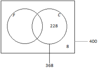 Eureka Math Algebra 2 Module 4 Lesson 5 Problem Set Answer Key 30