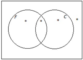 Eureka Math Algebra 2 Module 4 Lesson 5 Problem Set Answer Key 31