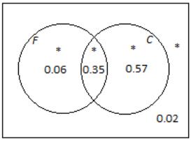 Eureka Math Algebra 2 Module 4 Lesson 5 Problem Set Answer Key 32