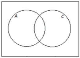 Eureka Math Algebra 2 Module 4 Lesson 5 Problem Set Answer Key 33