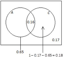 Eureka Math Algebra 2 Module 4 Lesson 5 Problem Set Answer Key 34